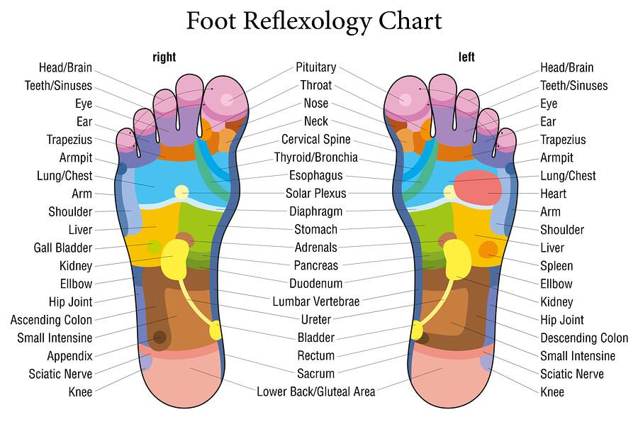 Experience deep reflexology benefits with our Lyapko Reflexology Insoles Professional Grade